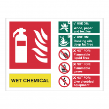 Wet Chemical Fire Extinguisher Sign